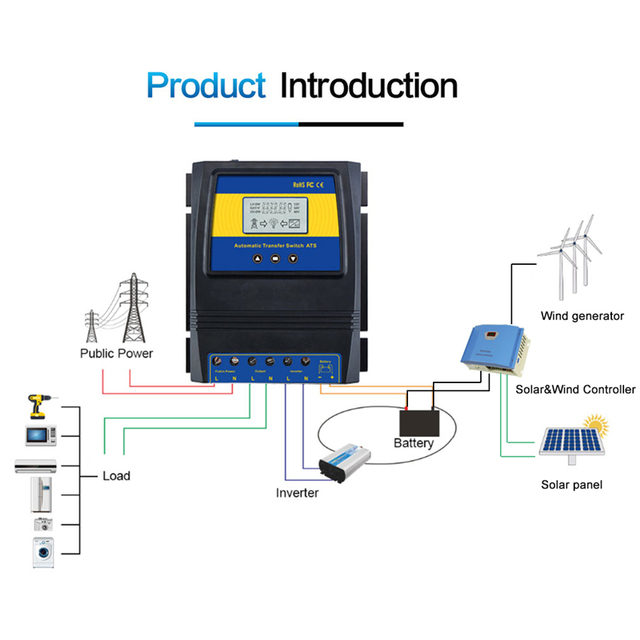 Interruptor de transferencia de doble potencia controlador de carga Solar de potencia máxima de 11000W para sistema eólico Solar AC 110V 220V rejilla de encendido/apagado