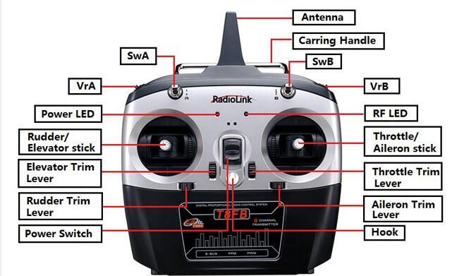 RadioLink T8FB 2.4 GHz 8ch RC Trasmettitore R8FM Ricevitore Combo Remote Rontrol per RC Helicopter FAI DA TE RC Quadcopter Aereo-in Componenti e accessori da Giocattoli e hobby su  Gruppo 3