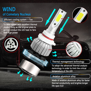 Image 4 - LSlight LED H7 H4 H11 H1 H3 H13 880 9004 9005 9006 9007 HB2 HB3 HB4 H27 LED Headlight Car Ice Light Lamp 6000K 12V 24V Auto Bulb