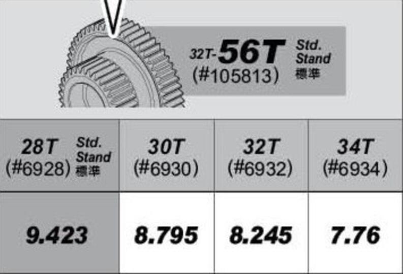 Hot Racing Traxxas Slash 2wd 48p 28t 30t 32t 34t Pinion Gear
