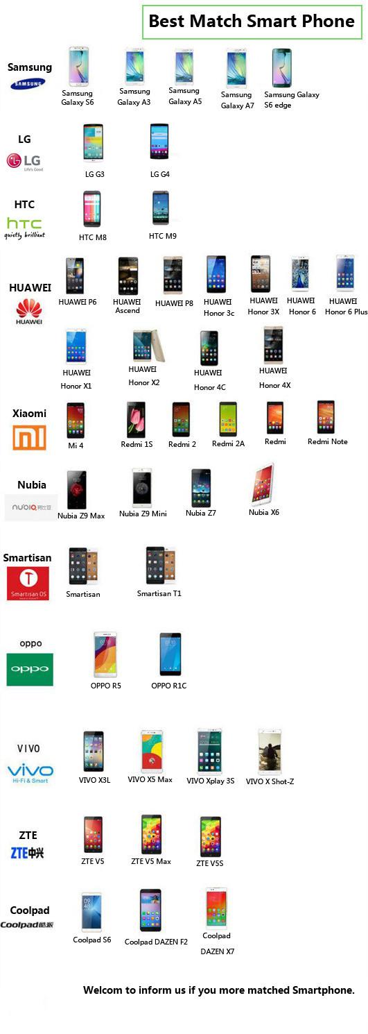 Best Match Smartphones