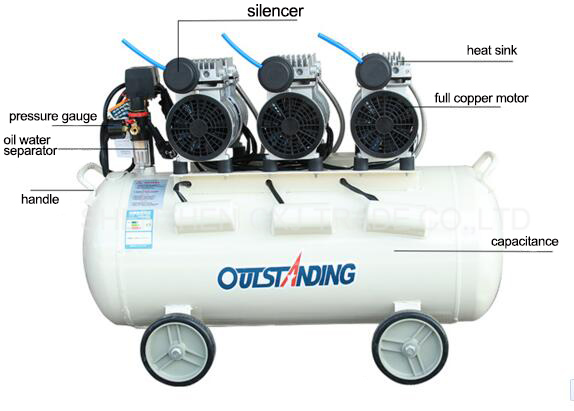 Free Shipping OTS-750x3-65L Portable oil free Air Compressor Quiet 1380r/min for OCA Laminator Bubble Remove Machine new 3508 kv400 590 motor multi axis aerodynamic brushless external rotor