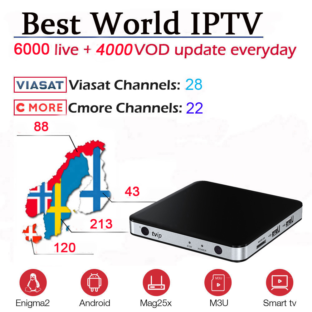 Tvip 605 Amlogic S905X Quad Core with 6000+ Live and vod Europe Sweden Norway Finland Denmark EX-YU IPTV M3u tv box