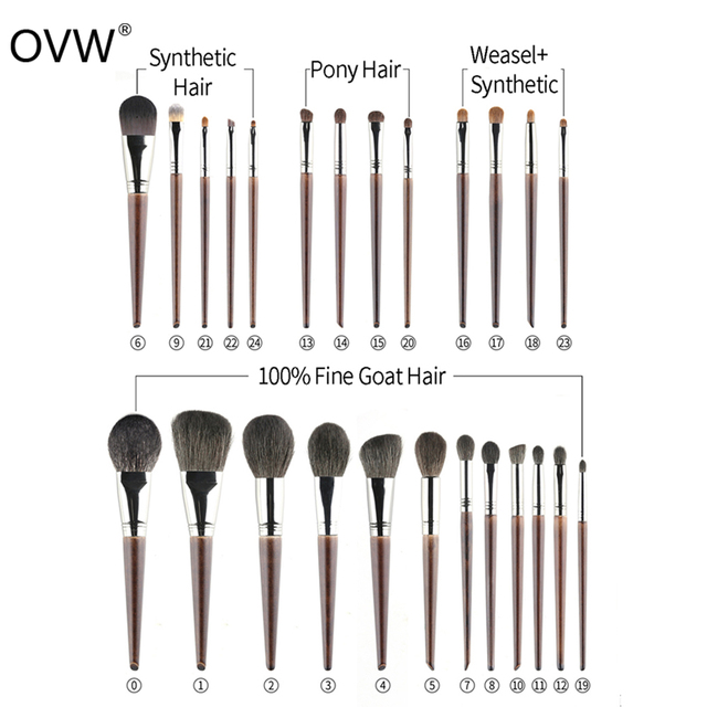 OVW Goat Hair Small Precision Pointed Shader Brush Natural Pencil Crease Goat Hair Detail Make Up Brushes Tools kist' dlya teney