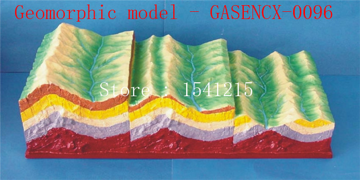 Fold structure Geomorphic evolution model Secondary school teaching geography Crustal Movement Geomorphic model - GASENCX-0096 environmental awareness in junior secondary school education