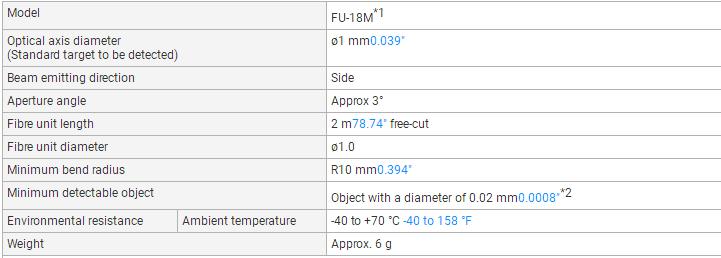 Interruptores de Energia FU 18M original Novo - 2