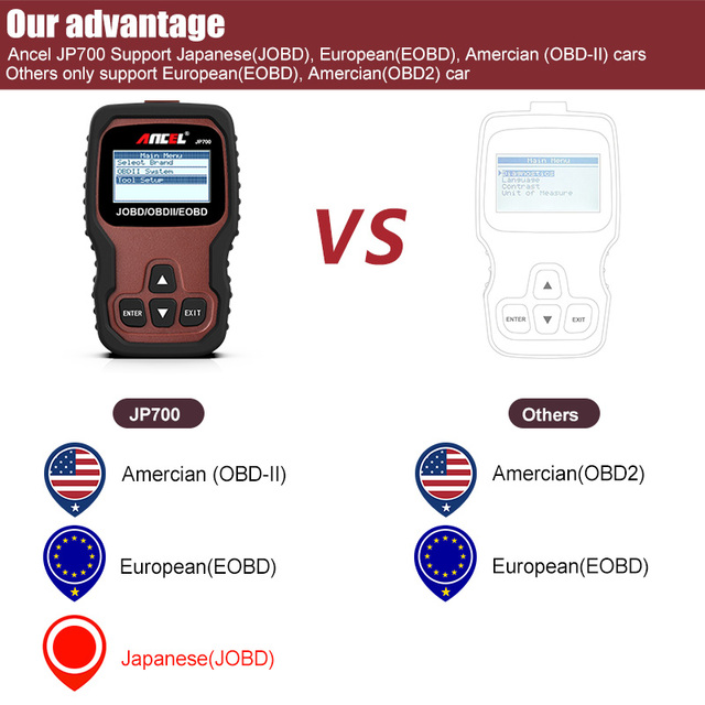 Ancel JP700 OBD2 Car Diagnostics Scanner for Honda Toyota Nissan Mitsubishi JOBD EOBD Code Reader OBD 2 Auto Diagnostic Scanner