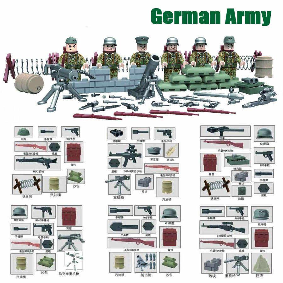 Detail Feedback Questions about World War II German military