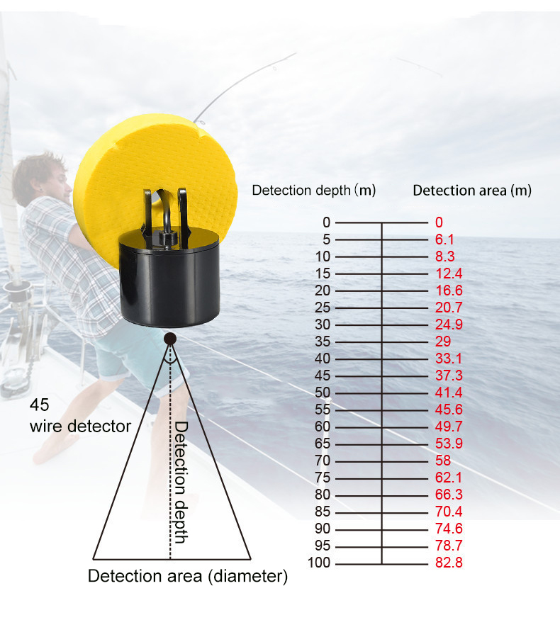 Image 5 - New Arrival Wired 100M Portable Sonar LCD Fish Finders Fishing lure Echo Sounder Fishing Finder-in Fish Finders from Sports & Entertainment