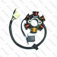 JETUNIT 100%premium Motorcycle magneto Starter Coil Stator 6 Pole for Honda C 100 ignition scooter electrical parts