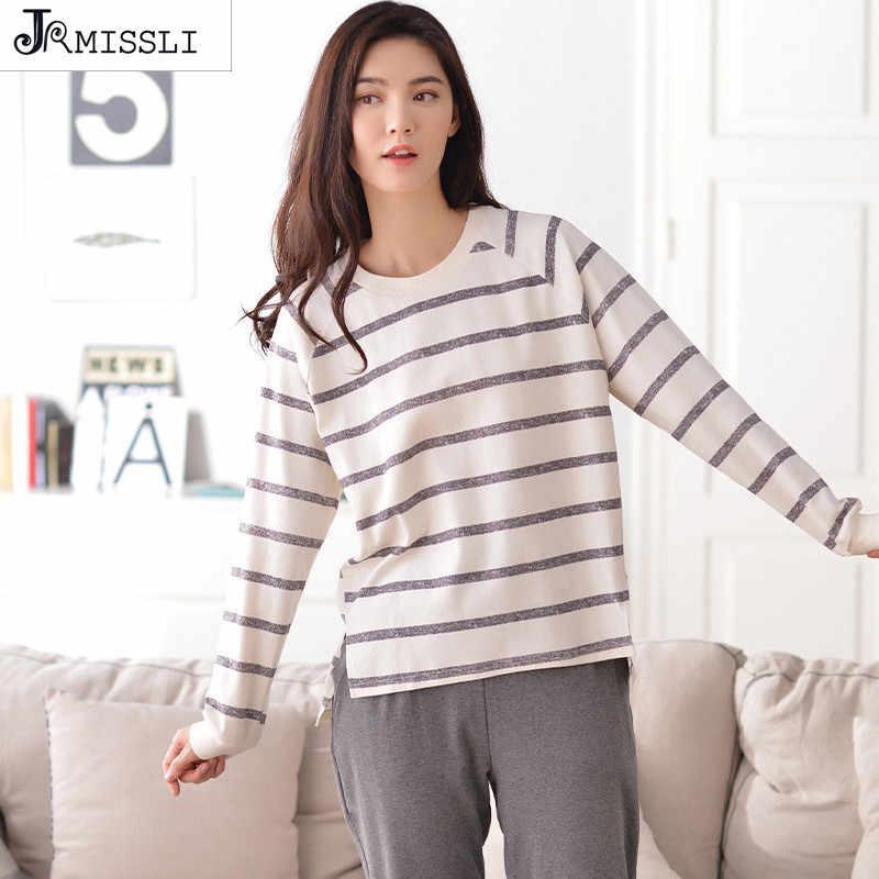d58656d532 JRMISSLI Women Ladies Home Clothing Nightclothes Sets Long Sleeve 3XL Large  Size Cartoon Warm Cotton Soft