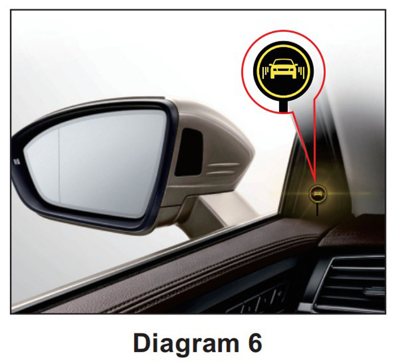Car Blind Spot Mirror Radar Detection System 40
