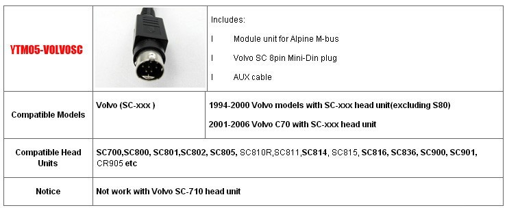 volvo-s80-digital-music-changer-1 YTM05