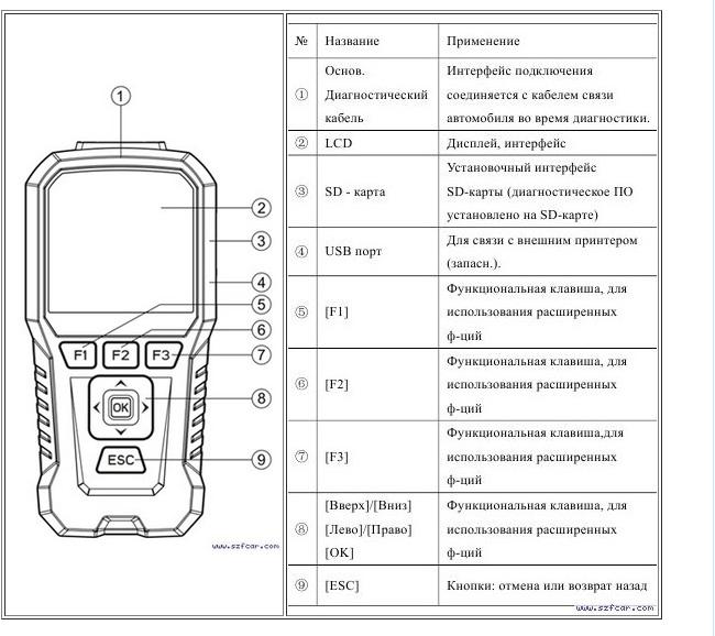 fcar f50r (8)