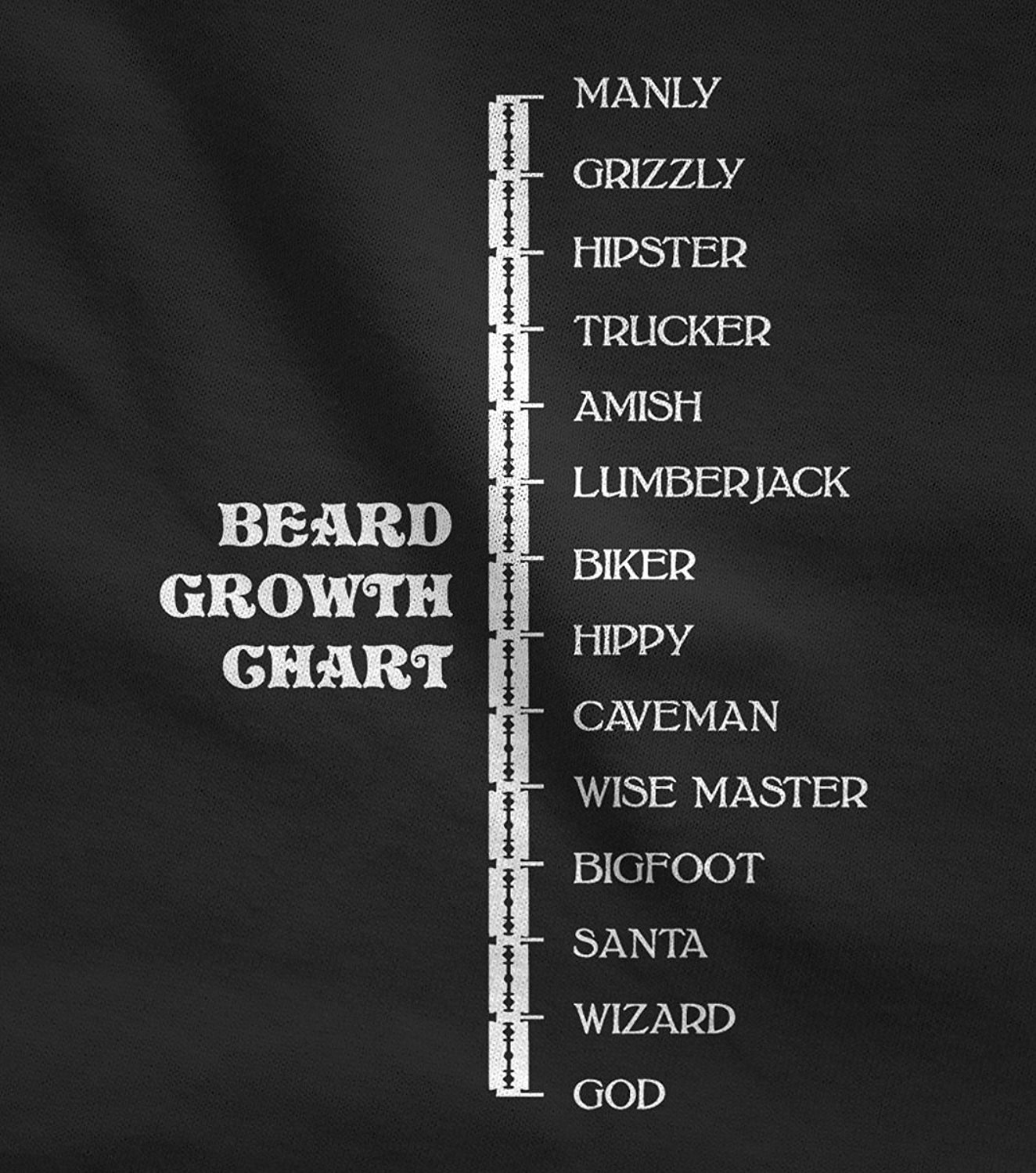Funny clothing casual t shirts beard growth chart funny manly god funny clothing casual t shirts beard growth chart funny manly god scale gift idea short men crew neck best friend shirts in t shirts from mens clothing geenschuldenfo Choice Image