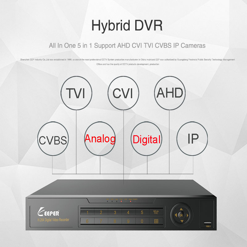 Image 4 - KEEPER 8 Channel 1080P AHD Full HD 5 in 1 Hybrid DVR Surveillance Video Recorder For AHD Camera TVI CVI AHD CVBS IP Camera-in Surveillance Video Recorder from Security & Protection