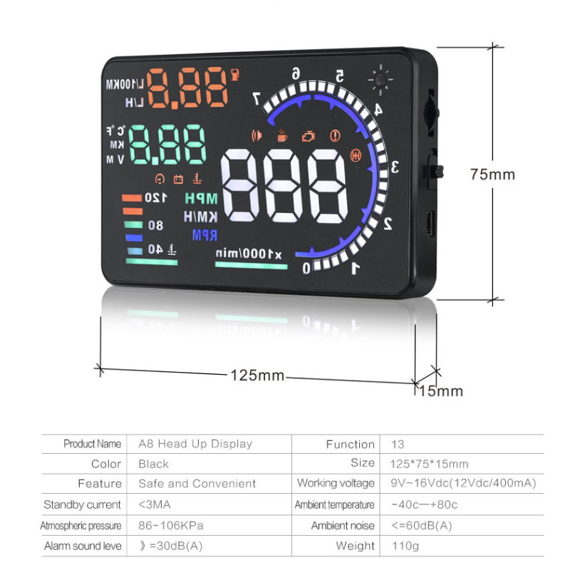 Liandlee Car Head Up Display HUD For BMW 1 F20 F21 F52 X1 F48 2011-2018 HD Projector Screen OBD Overspeed Alert Alarm Detector Pakistan