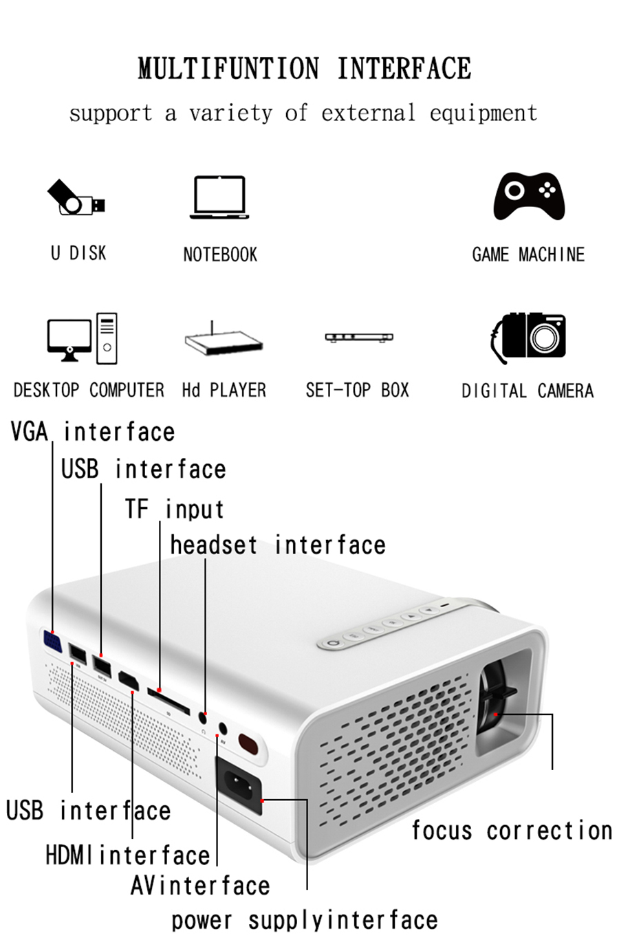 YG520 mini led projector (22)