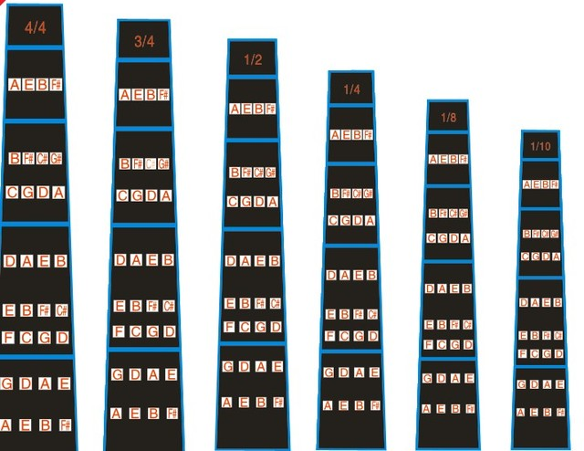 Violin Fretboard Sticker Fiddle Fingerboard Chart Tape Fret Marker Fretless Finger Guides For 1 10 8 4 2 3