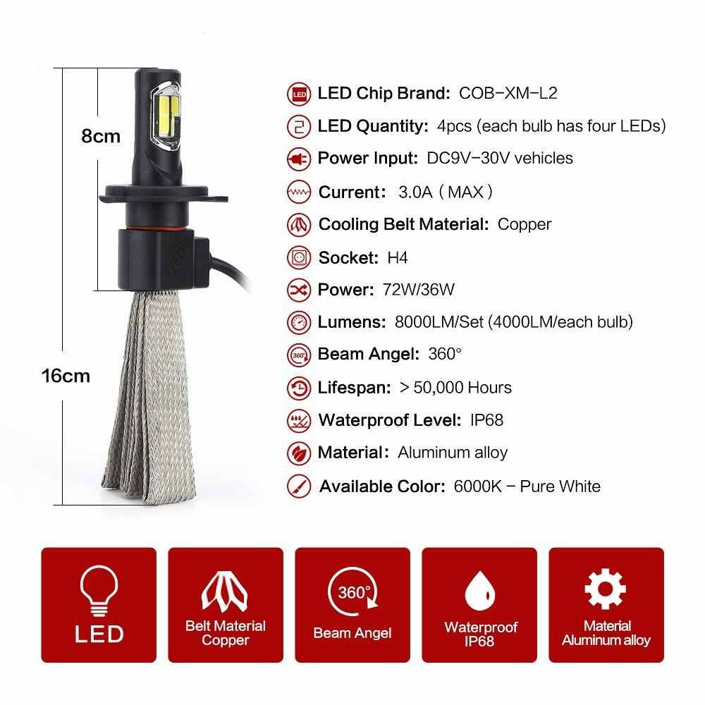 H4 9003 Fanless LED Conversion Kit 72W 8000LM 6000K Xenon White Car Headlight Bulbs Hi/Lo ,H1 H3 H7 H11 H13 9005 9006 Headlight