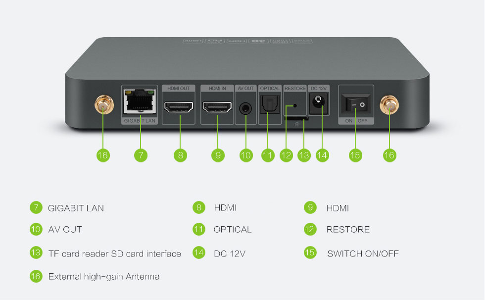 ZIDOO X9S 4K*60fps HD HDMI 2.0 Android 6.0 Quad-Core TV box ZIDOO X9S 4K*60fps HD HDMI 2.0 Android 6.0 Quad-Core TV box HTB1wQDkeC3PL1JjSZPcq6AQgpXai