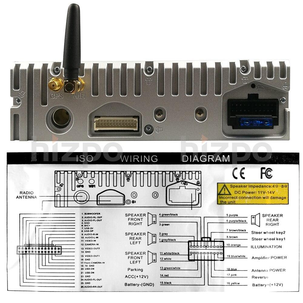 câmera ligação DVR 8.1 25