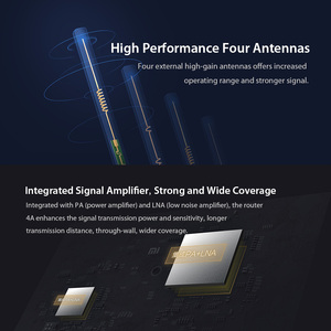 Image 3 - Xiaomi Mi 4A Router Gigabit edition 2.4GHz +5GHz WiFi 16MB ROM + 128MB DDR3 High Gain 4 Antenna APP Control  IPv6 Xiaomi Router