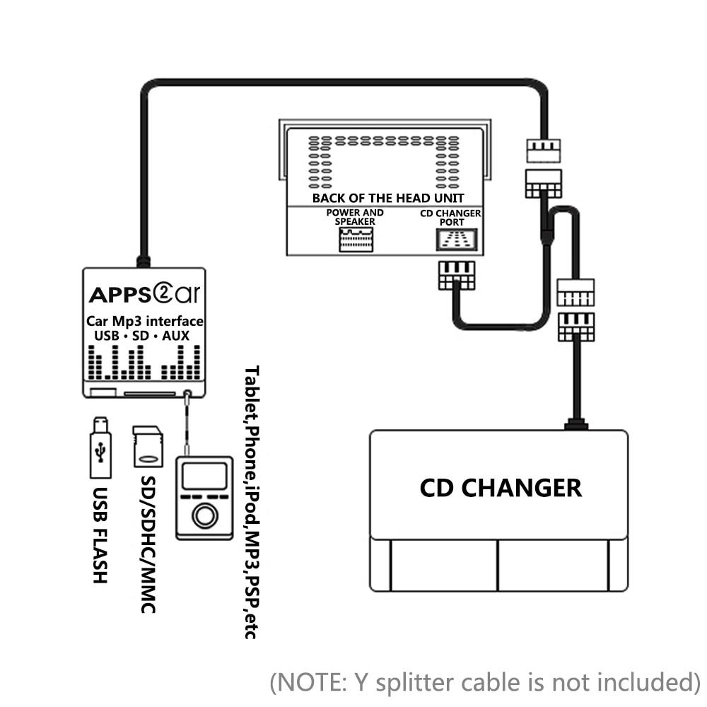 auto car usb sd aux adapter audio interface mp3 converter for alfa romeo alfa giulietta  [ 1000 x 1000 Pixel ]