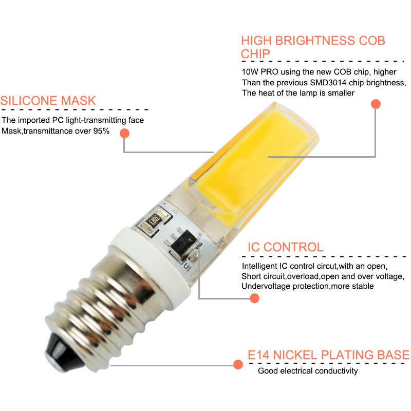 Купить с кэшбэком Mini E14 LED Bulb Light 6W 9W 10W 12W 220V Led Lamp E14 Cool Warm White Candle Spotlight Lampada Ampoule Bombilla Lampara