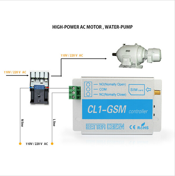 GSM Remote Controller CL1 GSM Mobile Phone Remote Control Switch SM ...