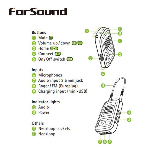 Digital Bluetooth Wireless Phonak ComPilot II 2 Remote Control Streamer Neckloop for Phonak Hearing Aid