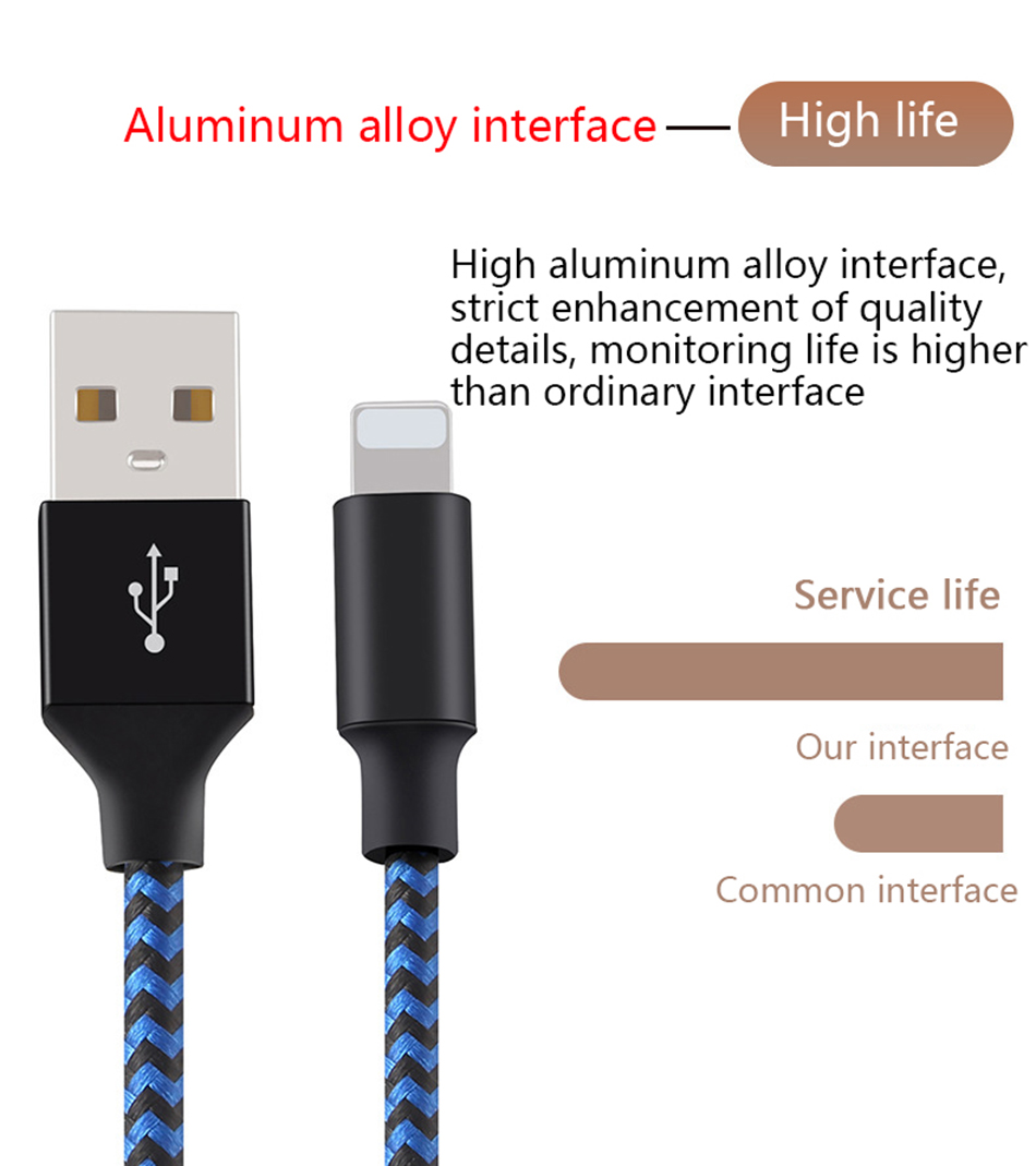 NOHON Fast Charging Data Cable For iPhone X 8 7 6 6S 5S Plus XS MAX XR Lighting Charge Cord For iPad Mini 1 2 3 Charger Line 3M (3)