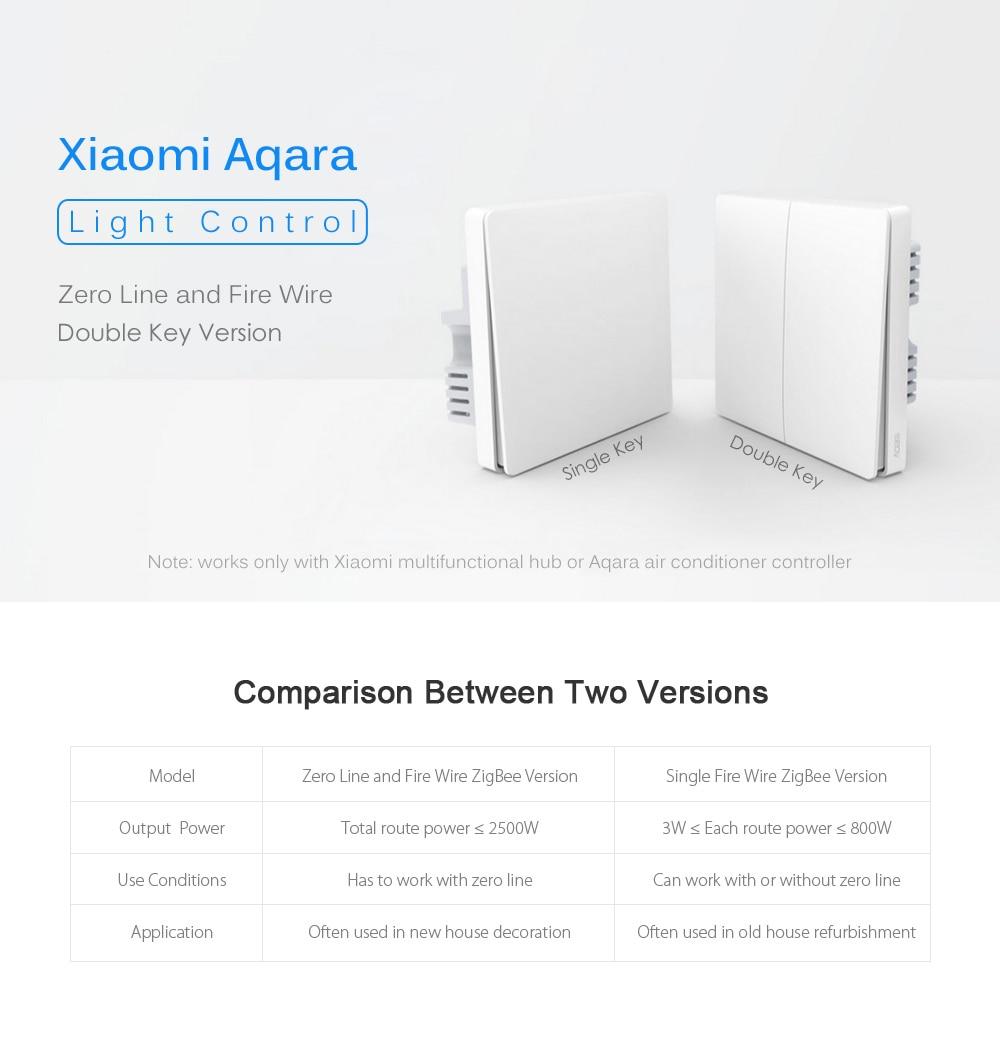 Xiaomi aqara smart home kits aqara hub door window sensor human body wall switch humidity water sensor two-way module work with mi home