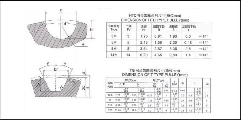 pulley description