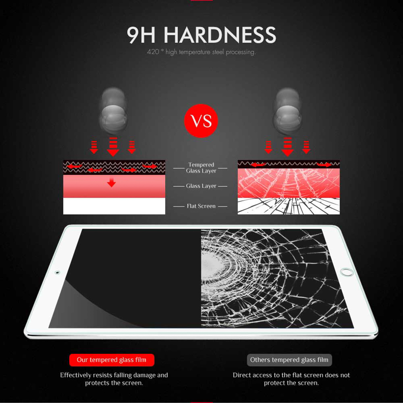 9H Tempered Glass For Samsung Galaxy Tab Pro 8 4 Glass For Samsung T320 T321 T325 8 4 inch Screen Protector Protective Film in Tablet Screen Protectors from Computer Office