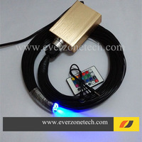 RGB Swimming Pool Lights Fiber Optic Lights 60pcs Waterproof 2mm Optical Fiber Cable with 16w LED Generator