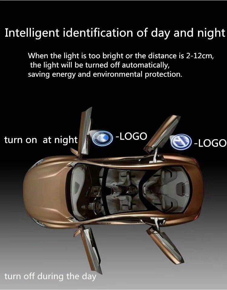 Qirun lampe d'ambiance Led lumière de bienvenue pour BMW e87 E39 E90 3 series 2006-2011X3 F25 2011-2013