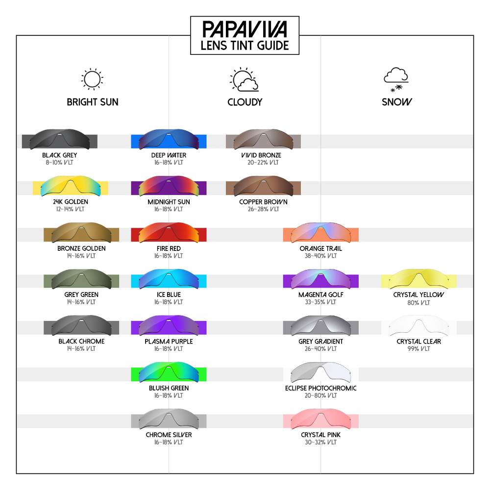 PapaViva POLARIZED Replacement Lenses for Authentic Flak Jacket Sunglasses 100 UVA amp UVB Protection Multiple Options in Men 39 s Sunglasses from Apparel Accessories