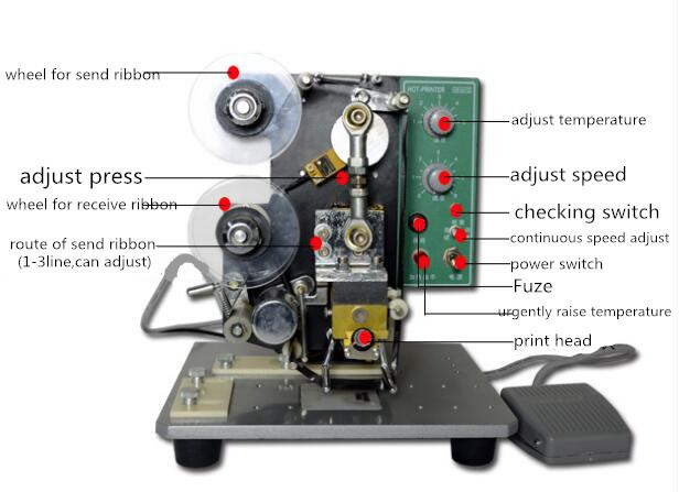 Automatic inkjet code machine print production date price manual press ribbon with direct hot metal code machine