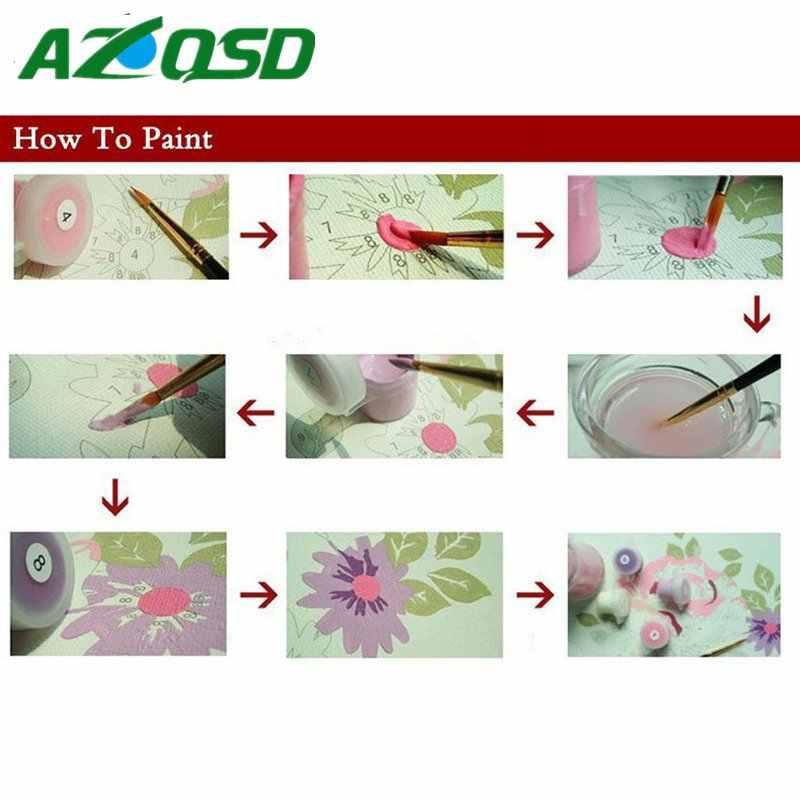 Картина azqsd по номерам старый дом фортепиано бескаркасные 40x50 см картина маслом изображения пронумерованы на холсте домашний декор szyh036