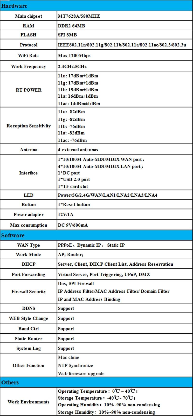 We4726 4g lte modem 1200m 4g microplaquetas