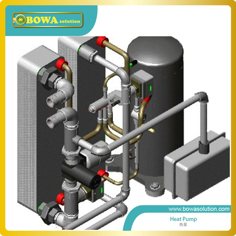 Online Buy Wholesale water source heat pump from China