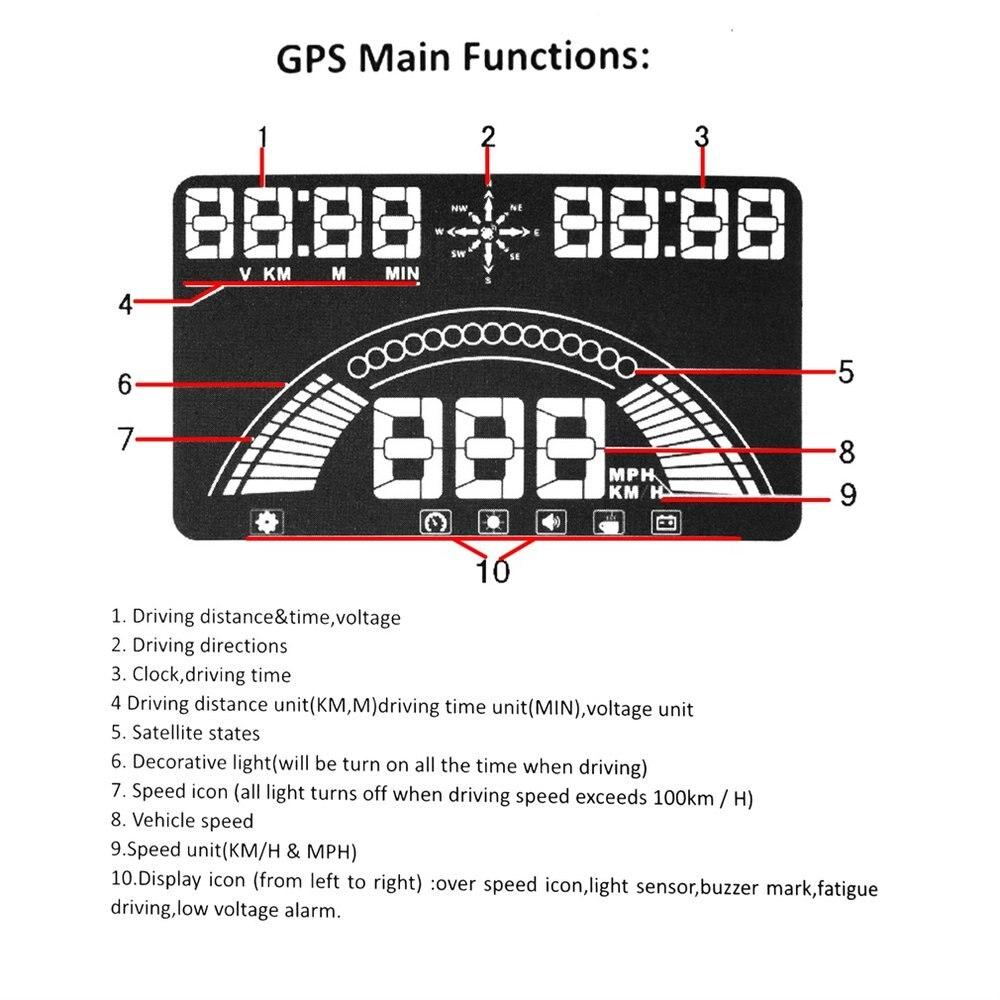 S7 OBD + GPS affichage tête haute bimode Super Multi fonction 5.8 pouces sécurité Plug & Play HUD avec compteur de vitesse et avertissement de vitesse - 4