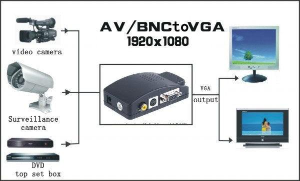 tv dvd QWER-0476-1