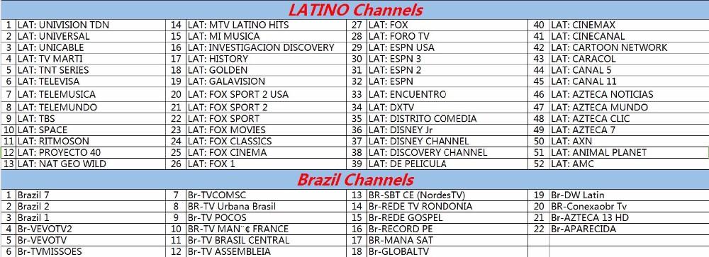 Latino-Brazil 14