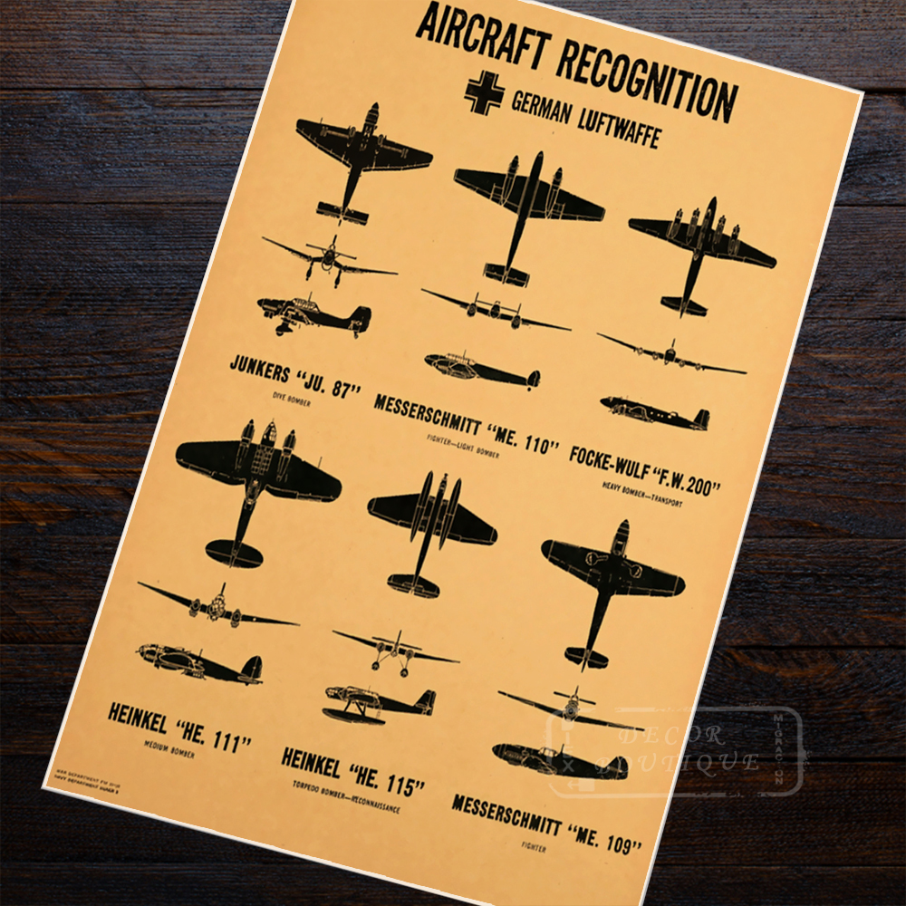 WW2 German Luftwaffe War Planes Recognition System Picture Poster