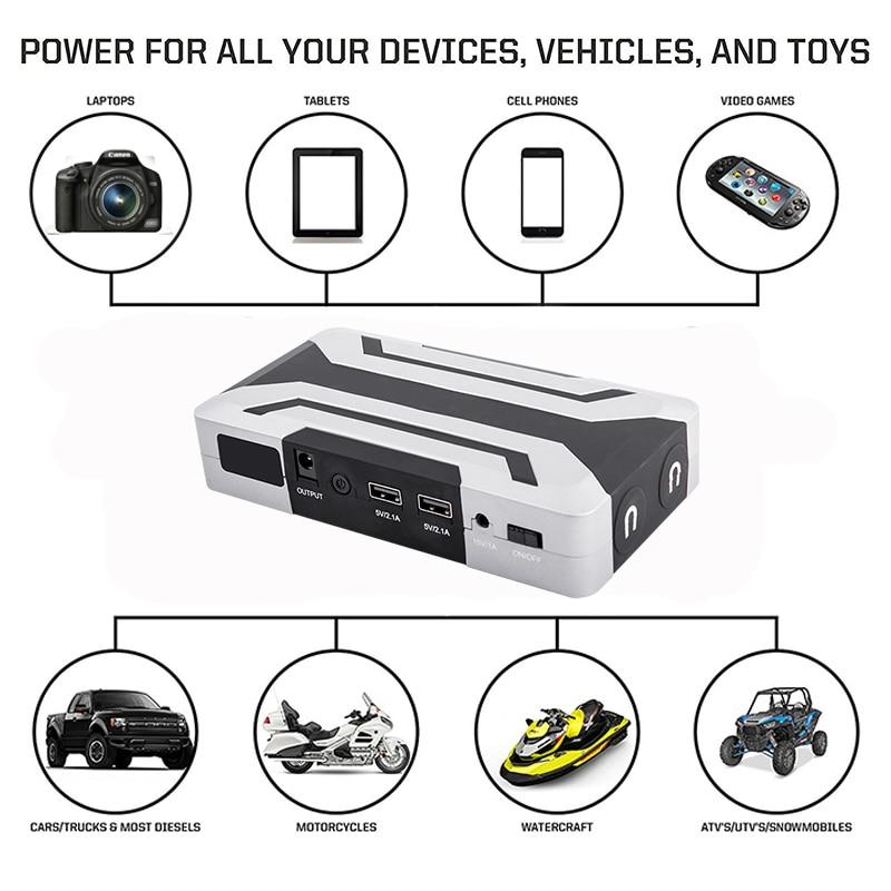 Mobile di Potere 15000Mah Auto Starter Booster Usb Faro Di Emergenza del Caricatore Nero + Bianco Abs Spina Degli Stati Uniti - 6