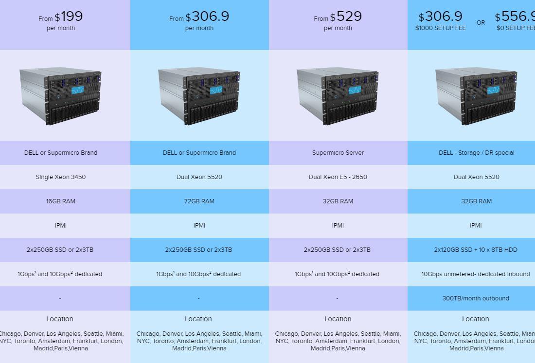羊毛党之家 这么大硬盘价格也不低-FDCServers:10Gbps带宽独服可免费升级硬盘为4TB SSD 或 14TB HDD https://yangmaodang.org