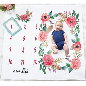 Image 4 - INS hot child Play Mats kids Crawling Carpet Love Wings playmats Infant Game rug Room Decoration Baby photography props