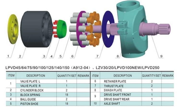 LPVD45-1